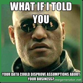 AssumptionsMEME